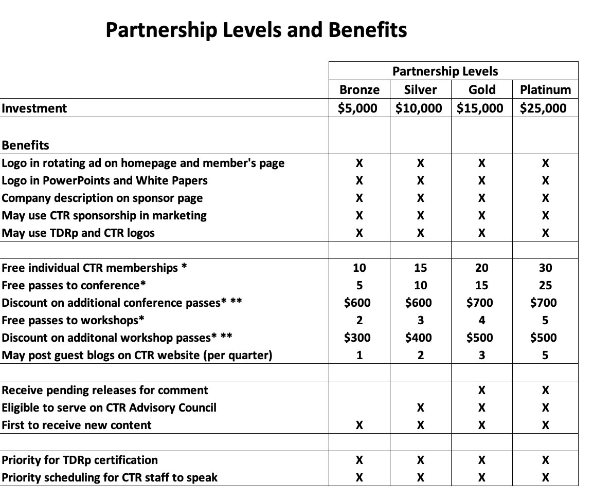 Partnership Level and Benefits